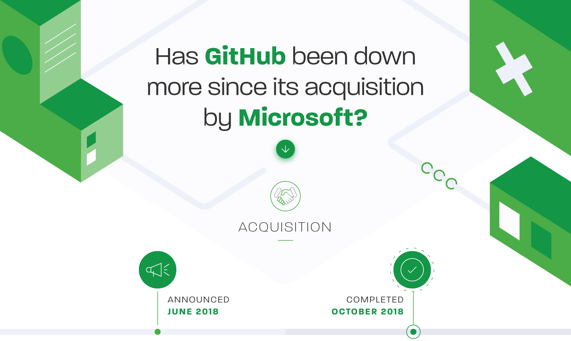 Has GitHub been down more since its acquisition by Microsoft? - RapidAPI
